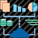 big data, cloud, data analysis, data processing, database, internet of things, transfer