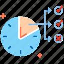 big data, data analysis, data management, decision making, information processing, timeliness decision making