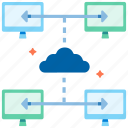big data, cloud, migrate, network, sharing, transfer, two-way sync