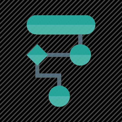 Algorithm, workflow, process, programming, diagram, design, data icon