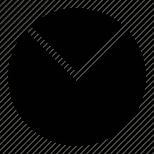 circle chart, data analytics chart, gaining market share, pe statistics, pie chart icon