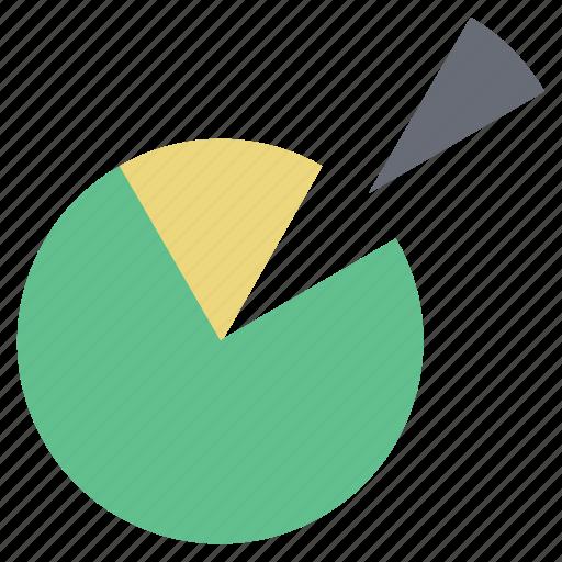analytics, chart, circle chart, circular chart, finance, pie chart, pie statistics icon