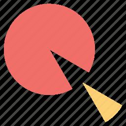 analytics, chart, circle chart, circular chart, pie chart, pie statistics magnant pie chart icon