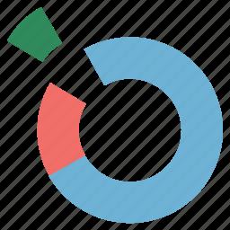 analytics, chart, circle chart, circular chart, graph, pie chart, pie statistics icon