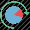 business analytics, chart with refresh, diagram, pie chart, refresh pie chart