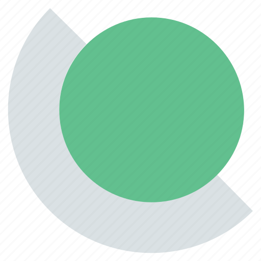 analytics charts, circle chart, circular graph, diagram, pie chart icon