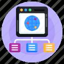 shared global network, shared web hosting, shared web network, shared connection, shared website hierarchy