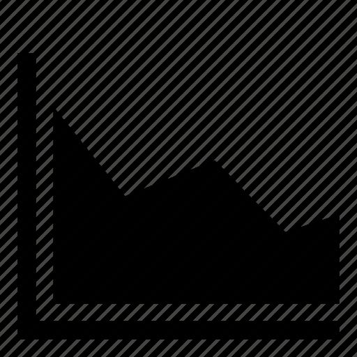 area, bar, chart, data, graph, report, statistics icon