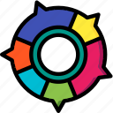 chart, commented, data, doughnut, graph, statistics, stats icon