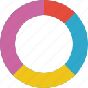 chart, data, doughnut, graph, statistics, stats