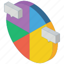 chart, commented, graph, iso, isometric, pie icon