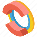 chart, graph, iso, isometric, ring