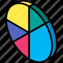 chart, graph, iso, isometric, pie icon