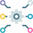 automated, designed, efficient, improved, smart, software, technology icon