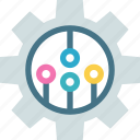 cogwheel, connection, integrate, link, networking, process, setting icon