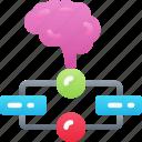 brain, data science, flowchart, list, order, process, smart icon