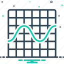 amplitude, equalizer, frequency, sine wave graphic, waveform icon