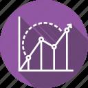analysis, benchmark, chart, graph, performance, seo, statics