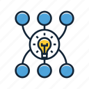 brainstorm, brainstorming, mind map, mind mapping, mindmap icon