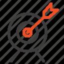 aim, goal, target