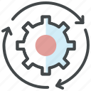 automation, build, devops, preferences, recycle code, refresh settings icon