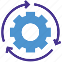 automation, build, code, devops, preferences, recycle, refresh, settings icon