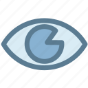 eye, seen, view, viewed, views icon