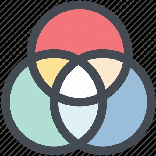 color, color mode, color review, colors, design, rgb icon