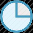 analytics, chart, graph, marketing, pie, statistics icon