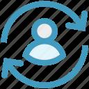 arrows, digital, refresh, reload, sync, user