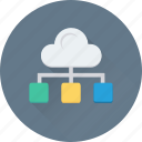 cloud computing, cloud hierarchy, cloud network, cloud sharing icon