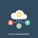 cloud computing management, cloud management, cloud management software, cloud services management, cloud technologies icon