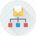 communication, email, envelope, hierarchy, mail icon