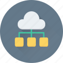 cloud computing, cloud hierarchy, cloud network, cloud sharing, hierarchy icon