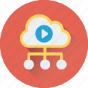 cloud computing, cloud hierarchy, cloud network, cloud sharing, music icon