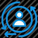 digital, marketing, remarketing icon