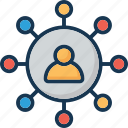 connected user, networking, social community, social network, viral marketing icon