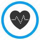 cardiogram, cardiology, diagnosis, ecg, health care, heart pulse, heartbeat