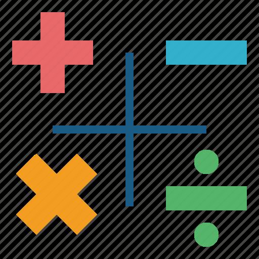 equal, mathematics, minus, multiply, plus icon