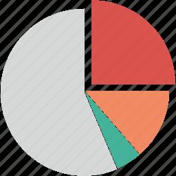 chart, circle, diagram, graph, graphs, pie, report, statistics icon