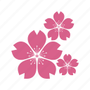 culture, eco, ecology, flower, flowers, plant, sakura, sakuraculture icon