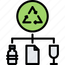 eco, ecology, glass, green, nature, paper, plastic icon
