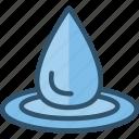 drip, drop, raindrop, ripple, water icon