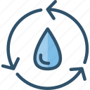 cycle, recycle, recycling, reuse, water icon