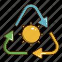 ecology, green, renewable energy, sun icon