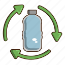 bottle, ecology, green, recycle