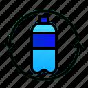 bottle, ecology, enviroment, plastic, recycle, reuse