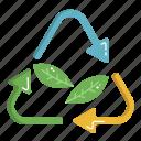 ecology, green, leaf, renewable, renewable energy icon