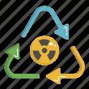 ecology, green, renewable, renewable energy icon