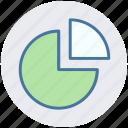 analytics, circle chart, circular chart, graph, pie chart, pie statistics icon
